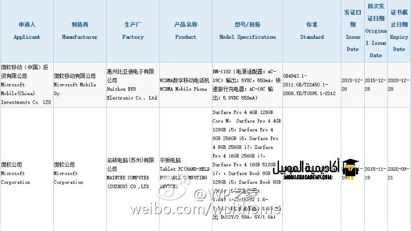 صوره من السجلات الصينيه لترخيص لهاتف يحمل الكود RM-1182