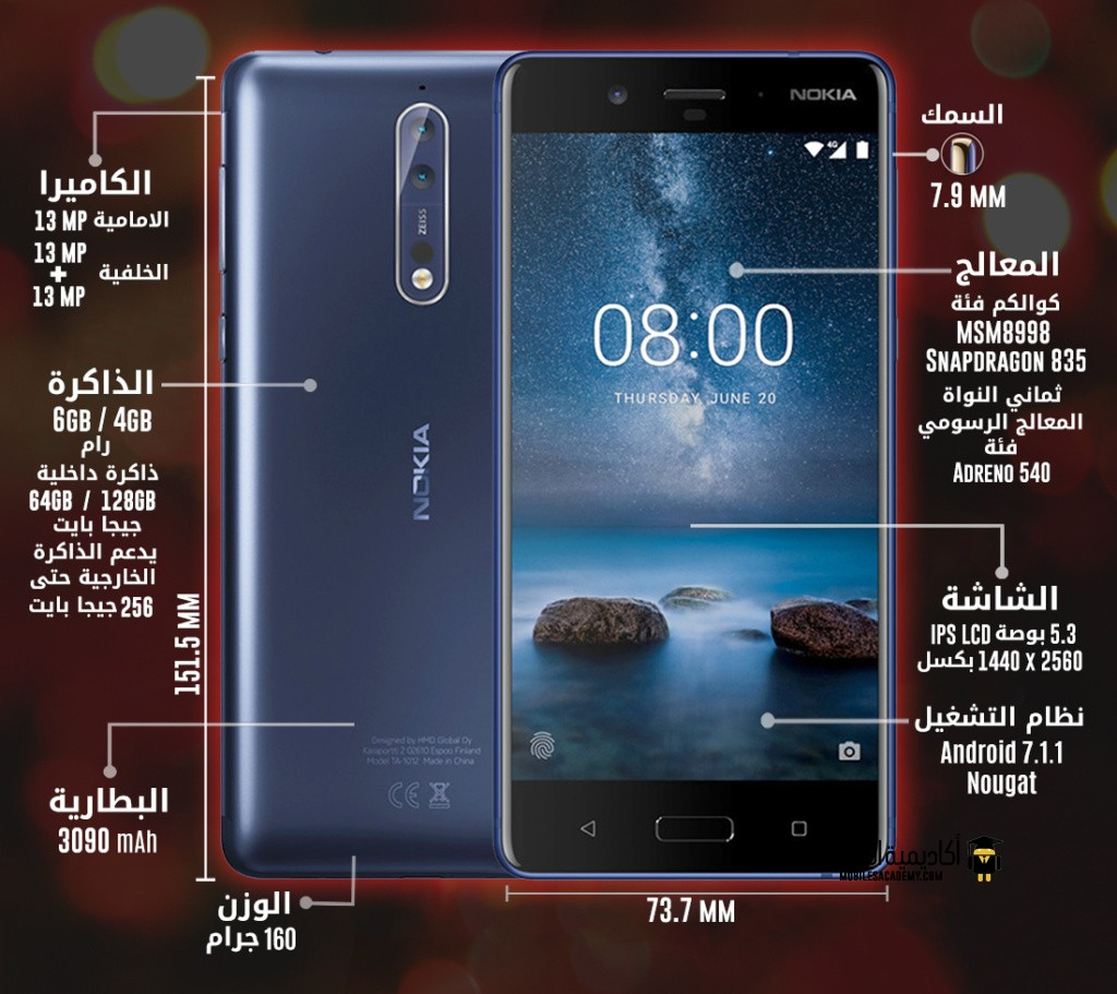 Nokia 8 specification