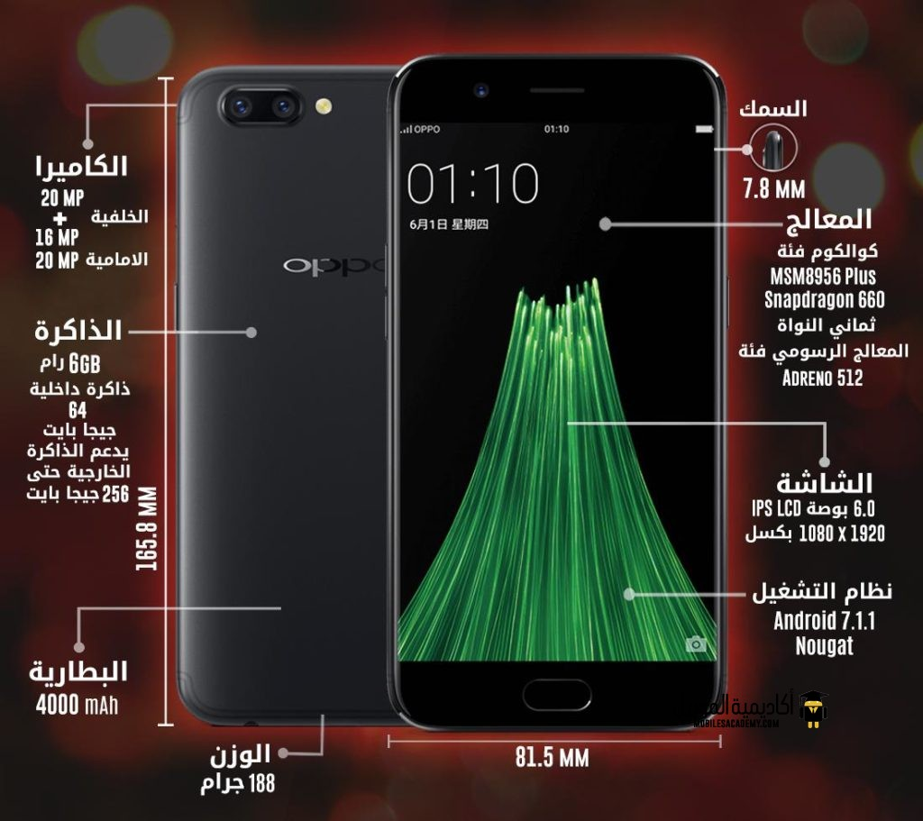 Oppo R11 Plus specification