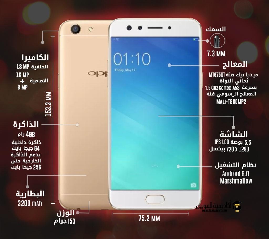 مواصفات هاتف Oppo F3