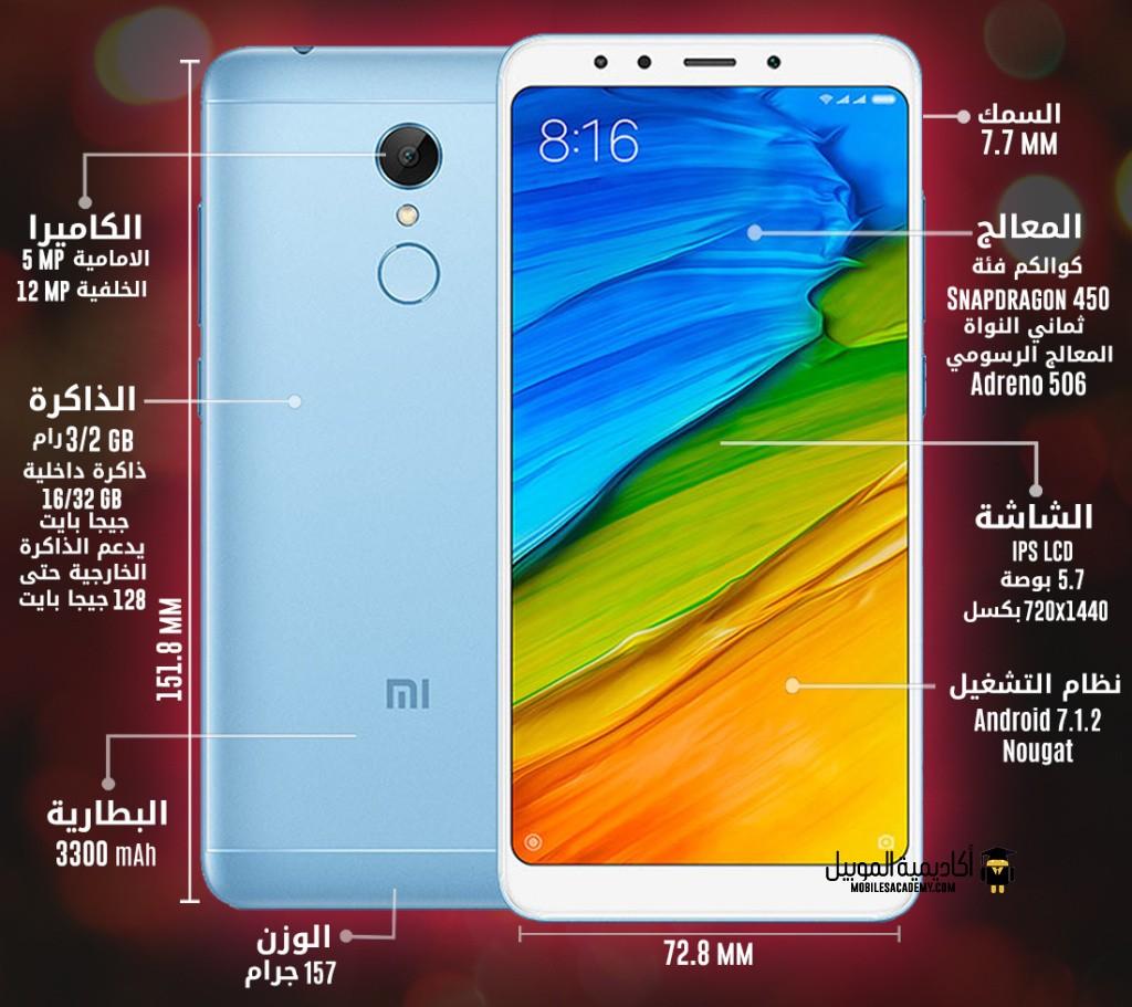 Xiaomi Redmi 5 specification