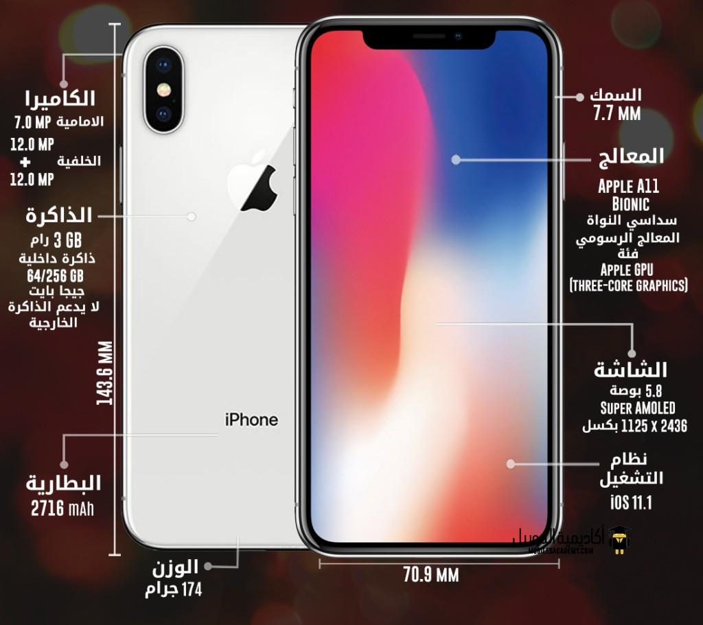 Apple iPhone X spec