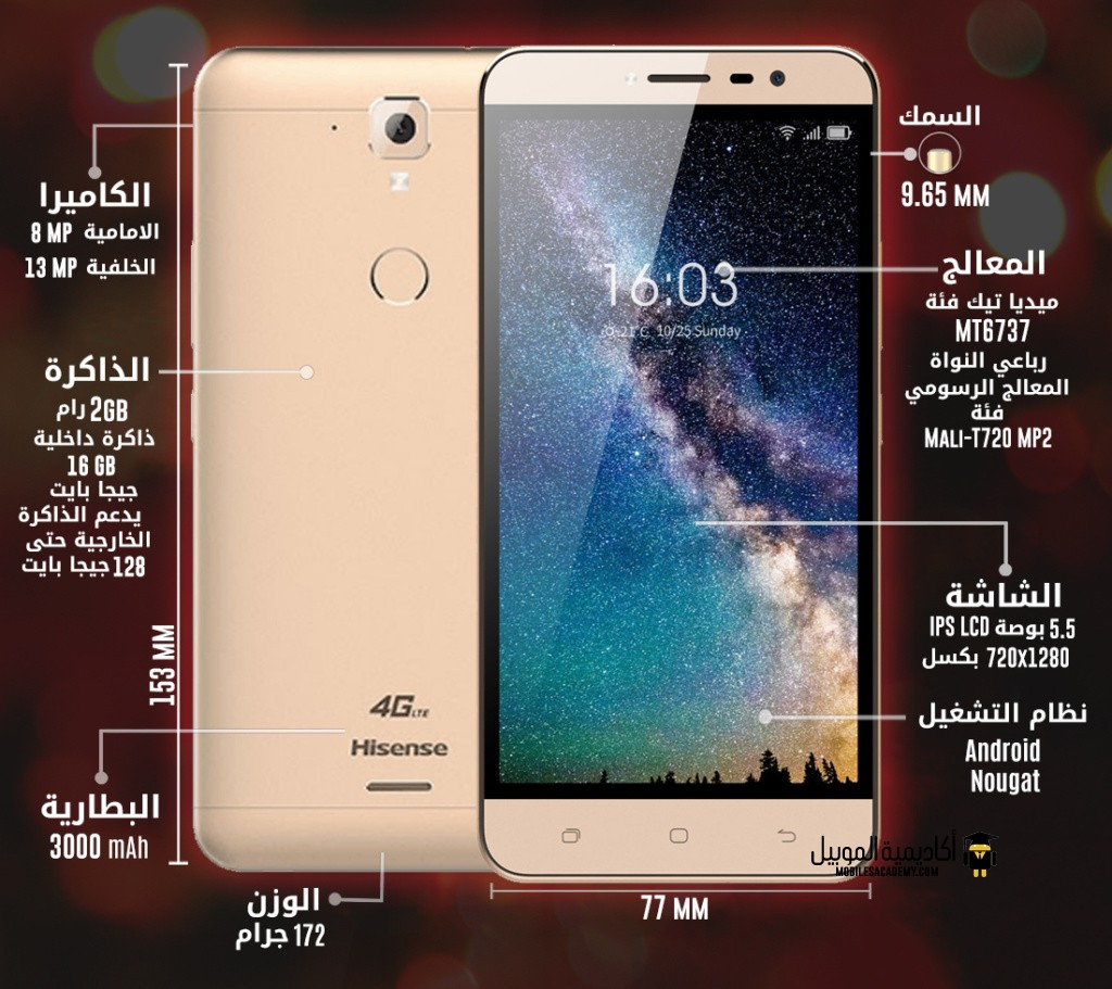 HISENSE F23 specification