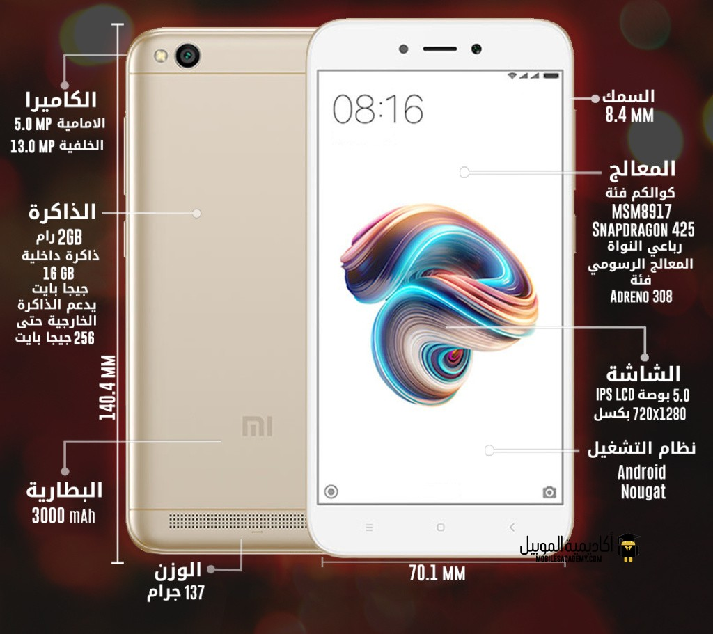 Xiaomi Redmi 5A specification