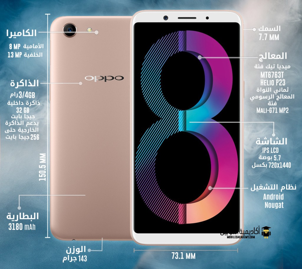 Oppo A83 specification