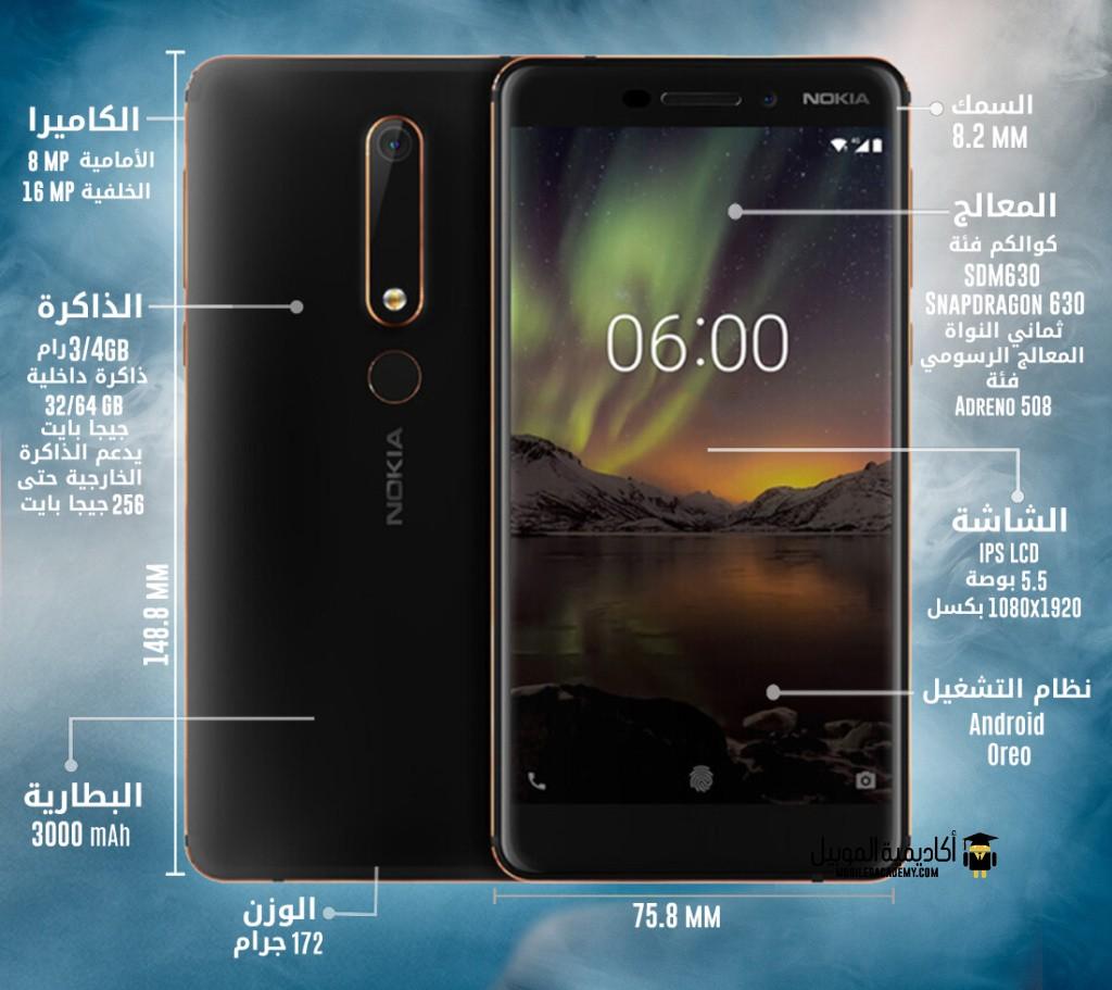 Nokia 6 (2018) specification