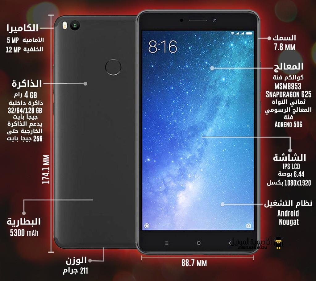 Xiaomi Mi Max 2 specification